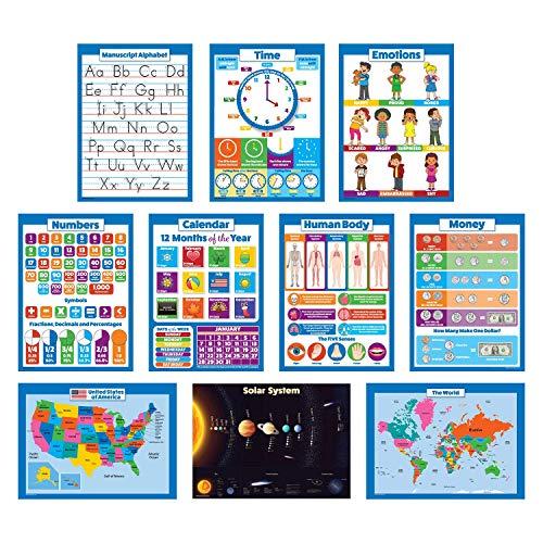 board teaching supplies